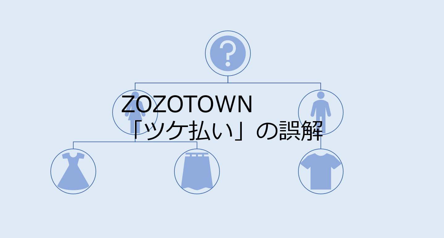 滞納 Zozo ツケ 払い ZOZOTOWN ツケ払い